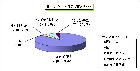 kyoudou-aiteh27
